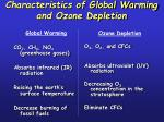characteristics of global warming and ozone depletion