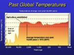 past global temperatures1