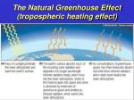 the natural greenhouse effect tropospheric heating effect