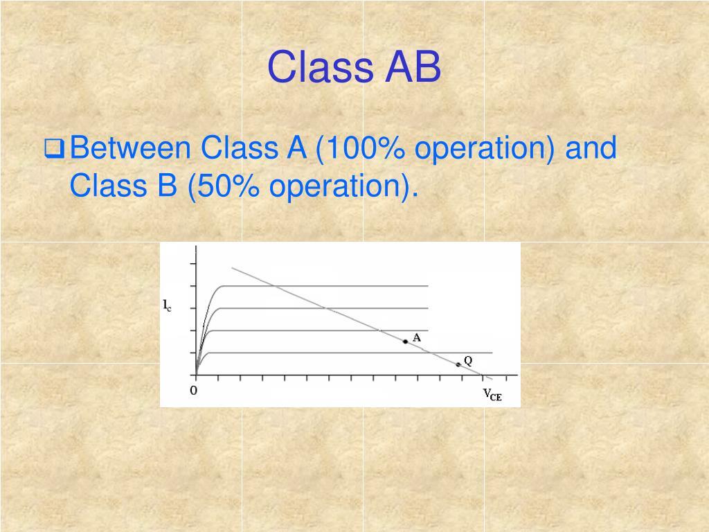 Class AB