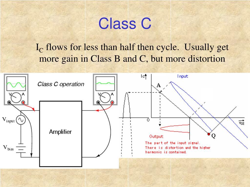 Class C