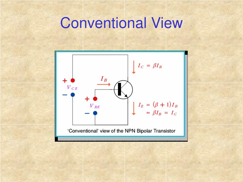 Conventional View