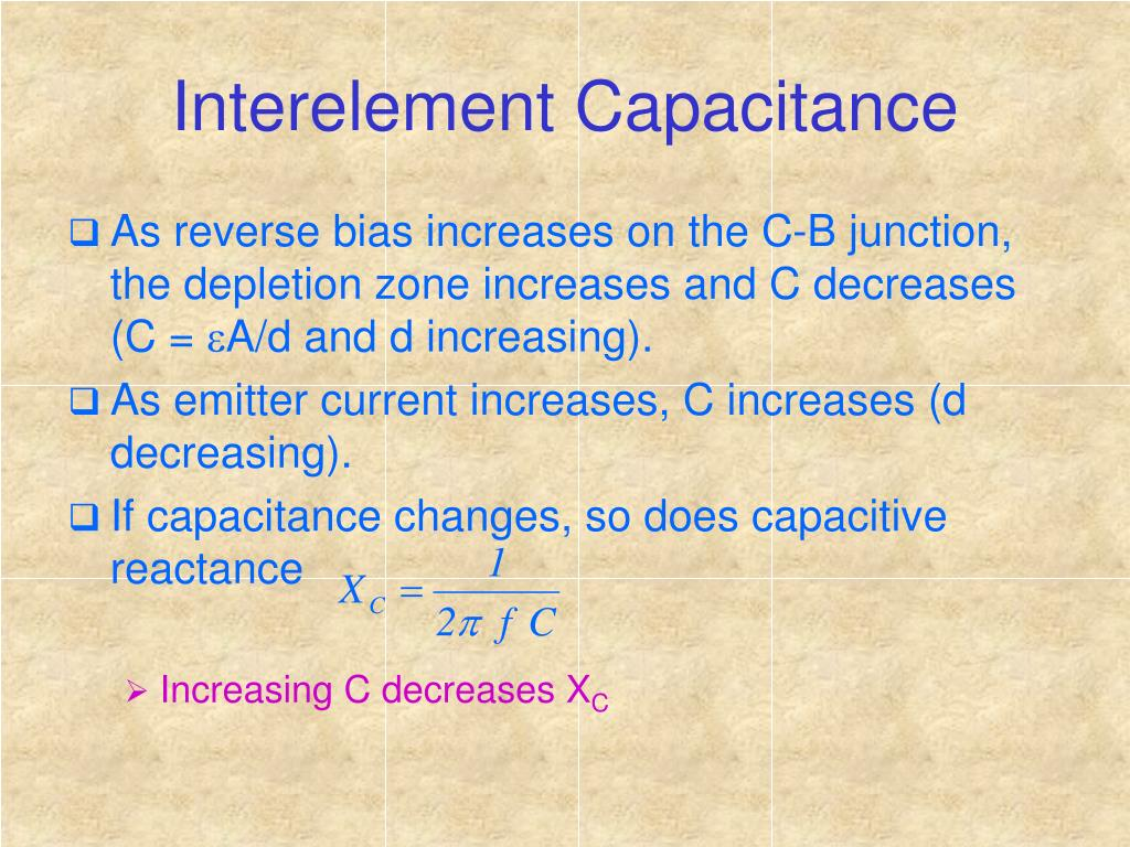 Interelement Capacitance