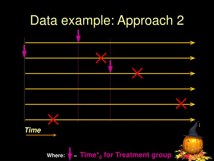 Data example: Approach 2