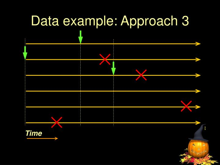 Data example: Approach 3