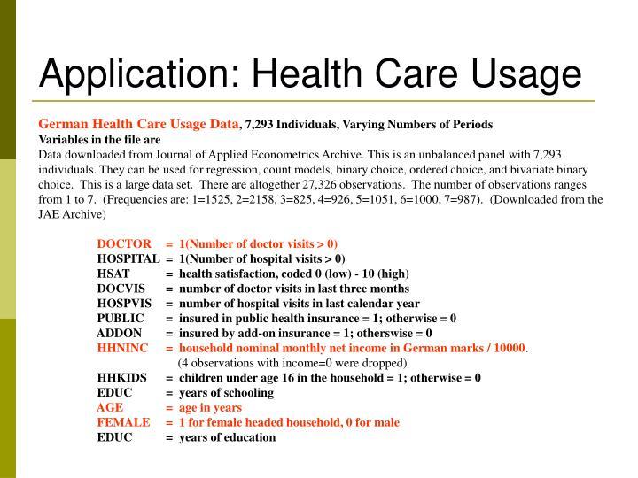 Application: Health Care Usage