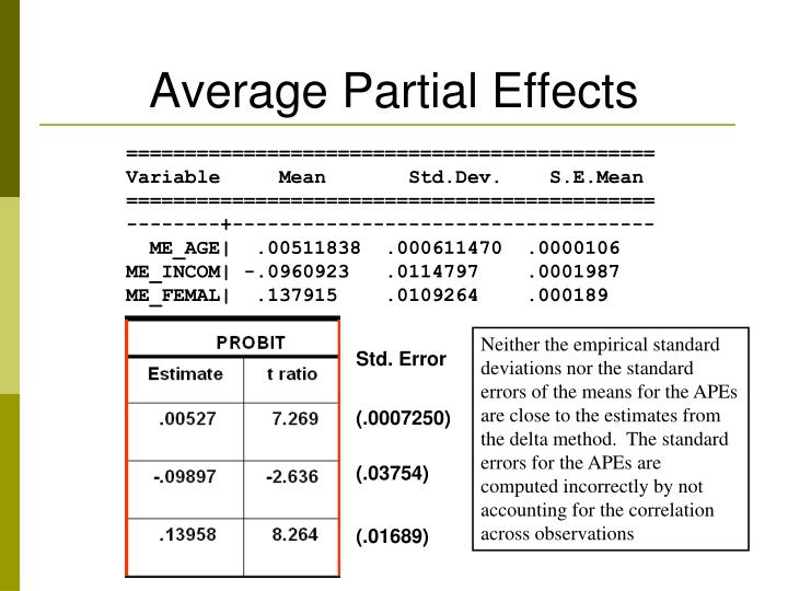 Average Partial Effects
