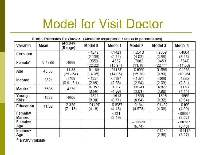 Model for Visit Doctor