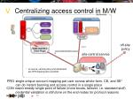 centralizing access control in m w