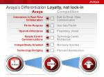 avaya s differentiation loyalty not lock in
