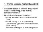 1 trends towards market based he
