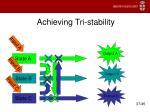 achieving tri stability