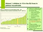 almost 1 children in 10 in the eu lives in jobless households