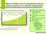 most of children live in households where at least one person is in full time employment
