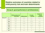 relative outcomes of countries related to child poverty risk and main determinants