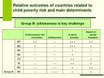 relative outcomes of countries related to child poverty risk and main determinants1