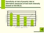 sensitivity of risk of poverty rate to alternative measures of low work intensity based on eu silc1