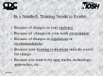 in a nutshell training needs to evolve