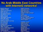no arab middle east countries with internet2 networks