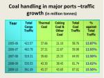 coal handling in major ports traffic growth in million tonnes