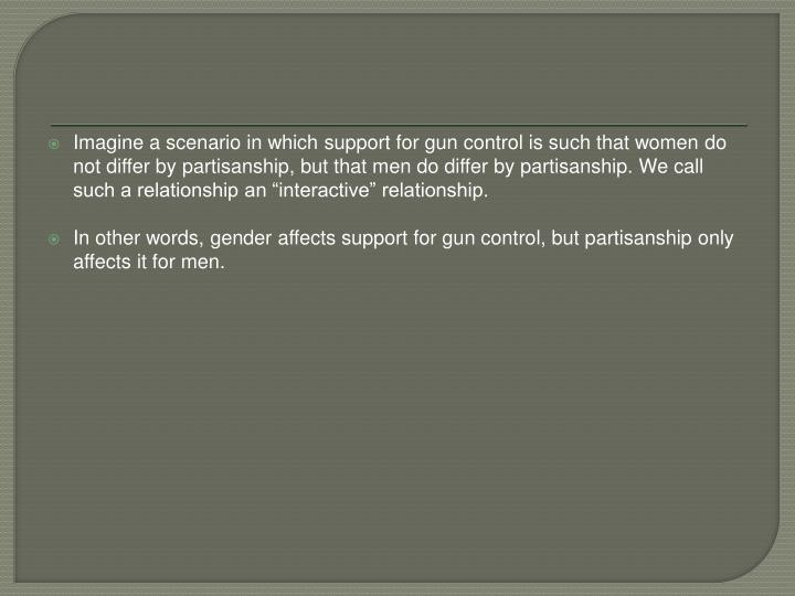 """Imagine a scenario in which support for gun control is such that women do not differ by partisanship, but that men do differ by partisanship. We call such a relationship an """"interactive"""" relationship."""