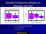 sample distributions based on geology and soil