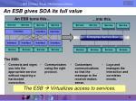 an esb gives soa its full value