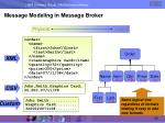 message modeling in message broker