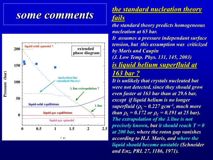 the standard nucleation theory fails