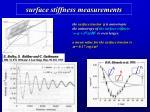 surface stiffness measurements