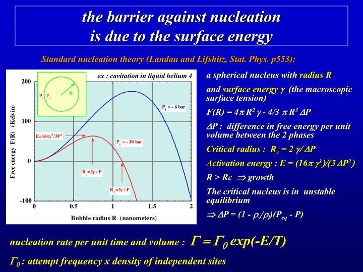 ex : cavitation in liquid helium 4