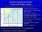 the barrier against nucleation is due to the surface energy