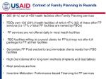 context of family planning in rwanda