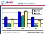 modern contraceptive use 1992 to 2005