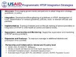 programmatic htsp integration strategies