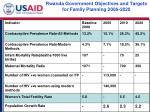 rwanda government objectives and targets for family planning 2006 2020