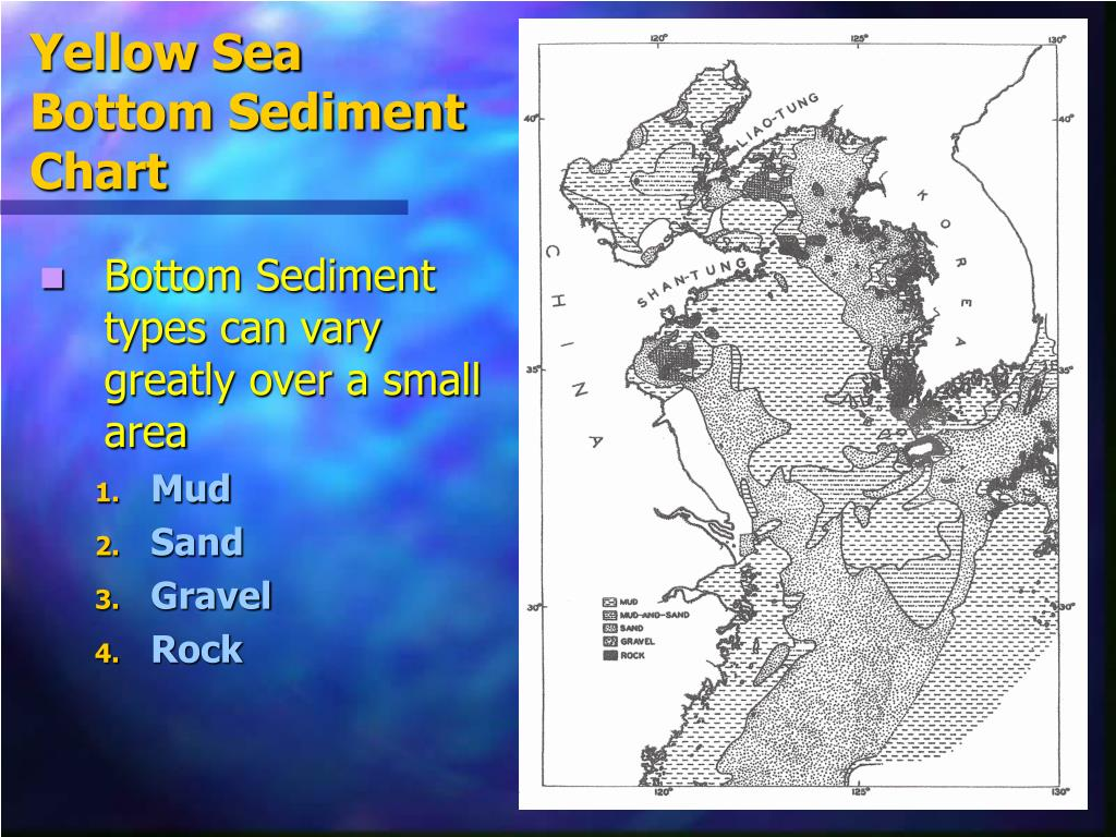 Yellow Sea Bottom Sediment Chart