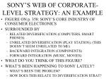sony s web of corporate level strategy an example