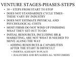 venture stages phases steps