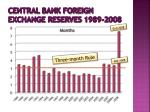 central bank foreign exchange reserves 1989 2008