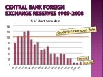central bank foreign exchange reserves 1989 20081