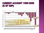 current account 1989 2008 of gdp