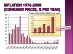 inflation 1976 2008 consumer prices per year1