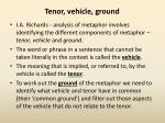 tenor vehicle ground