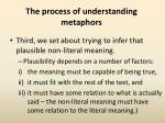 the process of understanding metaphors1