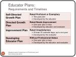 educator plans requirements and timelines