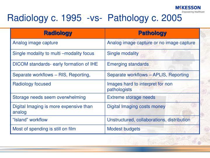 pathology meeting 2005 Md, university of texas health science center houston, texas, 2005 residency   fellowship, miami-dade county miami, florida, forensic pathology, 2010.