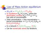 law of mass action equilibrium
