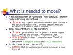 what is needed to model