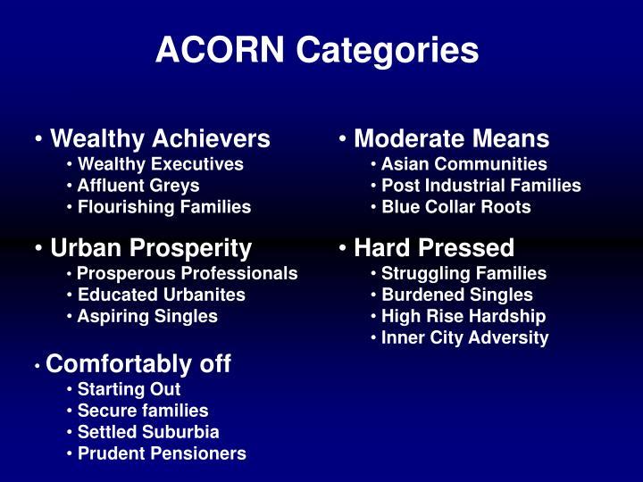 ACORN Categories